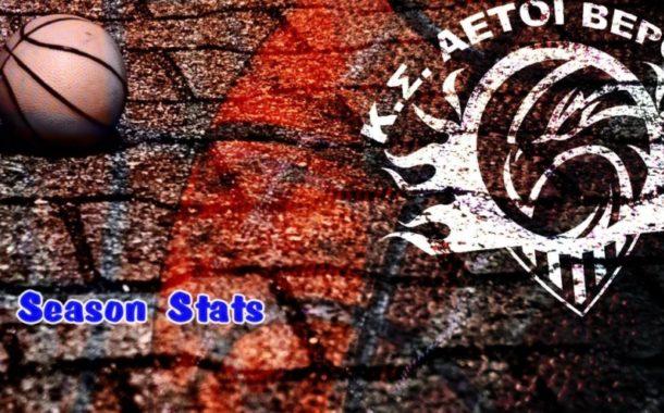 Η στατιστική εικόνα των Αετών Βέροιας για τη σεζόν 2018/2019